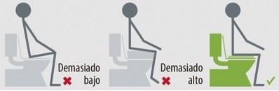 Alteador de sanita com  tampa - Ajudas Técnicas - Produtos Ortopedia